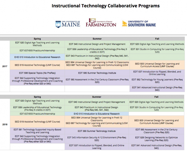 Instructional Technology Program 2017 and 2018 Course Schedule
